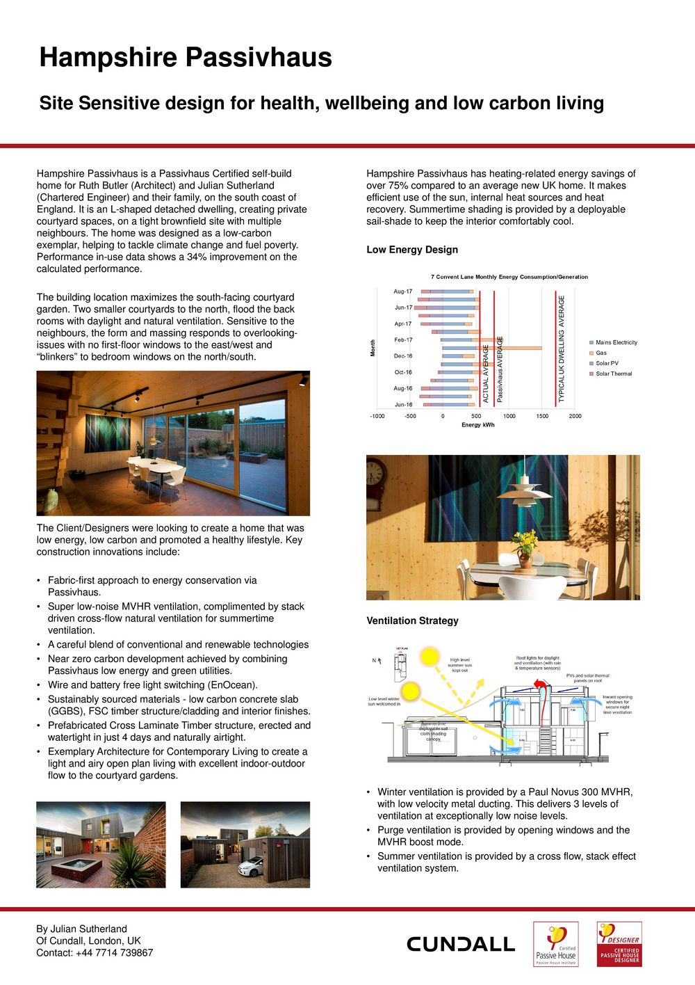International Passive House Conference Munich 2018